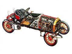 Fiat Typ 130 hp Grand Prix Corsa `1907