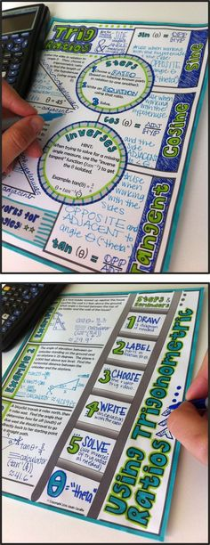 Trig Ratios - Doodle note sheet / reference page for Trigonometry: Brain-based strategy for focus & memory