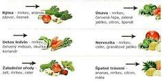 Nesahejte hned po lécích: Zde je 18 onemocnění a potraviny, které je léčí