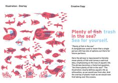 Poster for change on Behance Interactive Poster, Slang Phrases, Rhetorical Question, Plenty Of Fish, Sea Fish, Still Have, Satire, Overlays, This Is Us