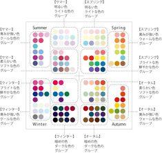 four season color analysis Deep Autumn Color Palette, Deep Winter Colors, Summer Colors, Seasonal Color Analysis, Color Me Beautiful, Color Harmony, Design Seeds, Thing 1, Season Colors