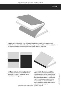 Basics Design 06: Print and Finish: Gavin Ambrose, Paul Harris: 9782940373420: Amazon.com: Books
