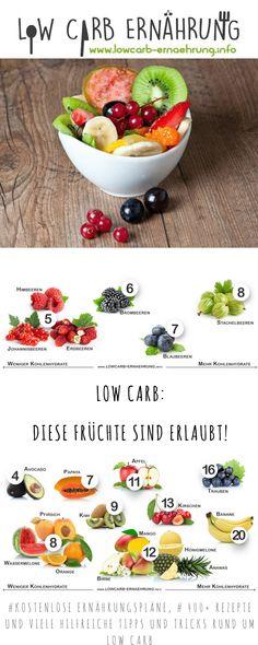 Low Carb Obst – Obst mit wenig Kohlenhydraten. Welche Obstsorten sind bei einer kohlenhydratarmen Ernährung erlaubt? Hier verraten wir Euch, welche Früchte sich für die Ernährung ohne Kohlenhydrate eignen, und welche nicht.