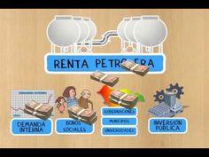 Con la nacionalización de los hidrocarburos el 2006 Bolivia recupero sus recursos naturales, ahora el dinero del gas se queda en Bolivia y la Renta Petrolera creció en USD 1.600 millones son más de USD 16.000 millones entre 2006 - 2012. Gracias a la Renta Petrolera se reactivó la Demanda Interna gracias a los bonos sociales. Las gobernaciones, municipios y universidades reciben ahora más recursos y se incremento la inversión Pública.