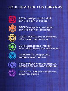 Yoga Mantras, 7 Chakras, Chakra Raiz, Chakra System, Chakra Meditation, Inner Peace, Ayurveda, Karma, Spirituality