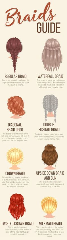 10 Braids Beautyful Quick & Easy Hairstyles for Girls