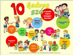 Kutak za učenike - a Osnovne škole Ivana Batelića Teaching Displays, Kids Library, Nursery Paintings, Kids Behavior, Classroom Setting, School Psychology, Kindergarten Teachers, Teaching Tips, Classroom Organization