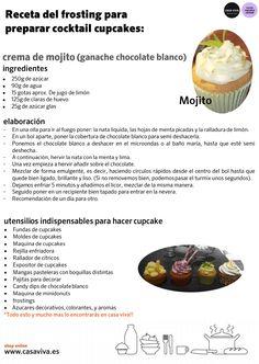 Receta de los talleres Casa Viva: cocktail cupcake de mojito. ¡Toma nota y…