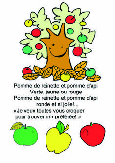 Poésie - Pomme de reinette French Poems, Apple Unit, Apple Theme, Teaching French, Teaching Materials, French Immersion, English Language, Literacy, Kindergarten