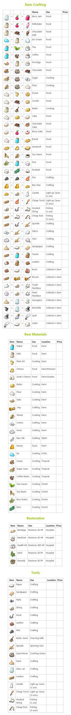 Bitmap & Graphic user interface gui ui game user interface gui ui   Create…