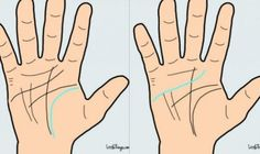 Palmistry: The Art Of Reading Palm Lines To Unveil Secrets Of Your Life. Astrology Books, Astrology And Horoscopes, Signs Of Fibromyalgia, Mind Reading Tricks, Reading Strategies, Palm Lines, Palm Reading, Palmistry, Kinds Of Music