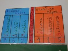 DSCN0109 Preschool Worksheets, Speech Therapy, Maths, Teaching, Education, Classroom Ideas, Crafts, Vintage, Speech Pathology