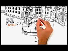 Paradigma del Sistema Educativo Tradicional - YouTube