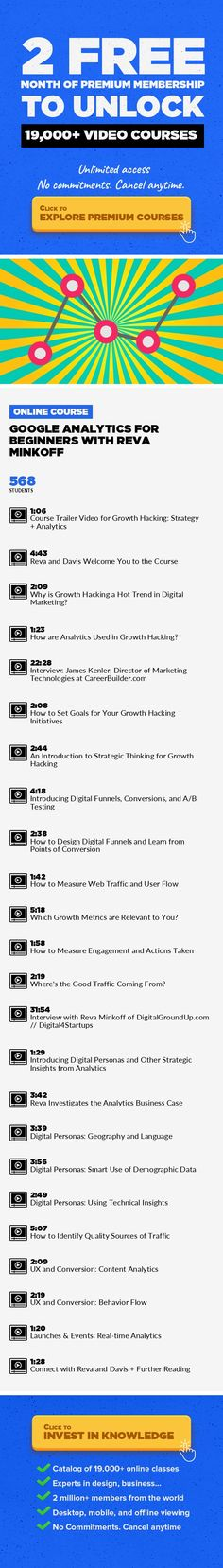 Google Analytics for Beginners with Reva Minkoff Entrepreneurship, Marketing, Business, Web Development, Web Design, Business Development, Creative Writing, Content Marketing #onlinecourses #onlinecoursescreation #MainCourses    Learn to Leverage Growth Hacking and Launch Your Rocketship In this fun, interactive foundation course, you'll learn how to leverage one of Silicon Valley's most inter...