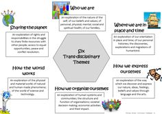 PYP TD themes - This is an easy cheat sheet for when I want to refer to one on the TD themes!