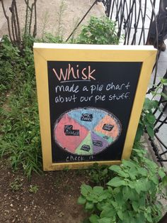 Whisk Kitchen Store, Williamsburg