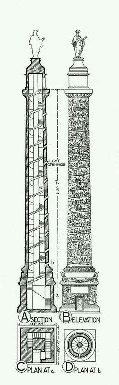 - Columna de Trajano ./tcc/