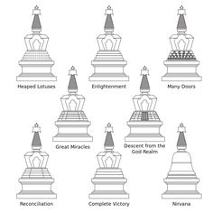 Tibetan Stupas {} There are eight different kinds of stupas in Tibetan Buddhism, each referring to major events in the Buddha's life.