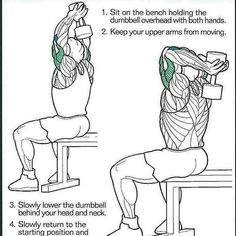 Dumbbell with both hands overhead.