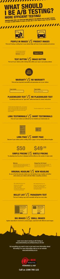 What Should I be A/B Testing? #Infographic #ForInspiration #OsnLikesIt