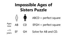 """The """"Impossible"""" Ages of Sisters Puzzle Maths, Mathematics, Sisters, Puzzle, Age, Writing, Math, Puzzles, Being A Writer"""