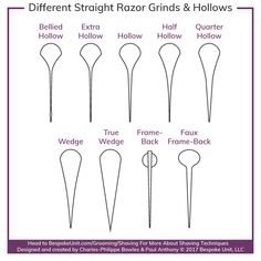 Straight Razor Types & Designs: Grinds, Points, Notches & Anatomy - What Are The Different Straight Razor Grinds The Effective Pictures We Offer You About Accessories - Dovo Straight Razor, Straight Razor Shaving Kit, Japanese Straight Razor, Barber Straight Razor, Custom Straight Razors, Vintage Straight Razors, Abercrombie Men, The Body Shop, Blade Tattoo