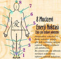 Huzur ve Sağlık için bu 8 enerji noktasına toplamda bir dakika kadar hafifçe tıklatmanız yeterlidir. qigong nasıl yapılır?