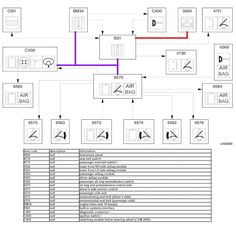 beautiful peugeot 206 radio wiring diagram photos electrical in rh pinterest com peugeot 206 car radio wiring diagram peugeot 206 radio wiring