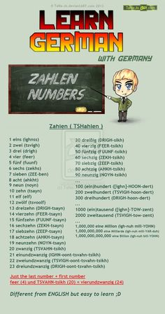 Learn German - Numbers / Zahlen by TaNa-Jo