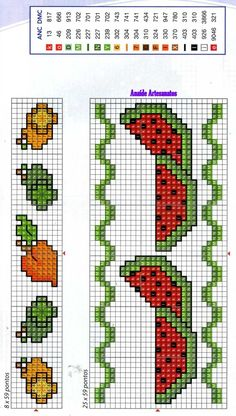 Thrilling Designing Your Own Cross Stitch Embroidery Patterns Ideas. Exhilarating Designing Your Own Cross Stitch Embroidery Patterns Ideas. Cross Stitch Fruit, Cross Stitch Kitchen, Cross Stitch Baby, Cross Stitch Charts, Funny Cross Stitch Patterns, Cross Stitch Borders, Cross Stitching, Cross Stitch Embroidery, Christmas Embroidery Patterns