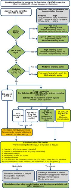 Nurse Practitioner Resume Example Resume examples, Nurse - pediatric endocrinology nurse sample resume