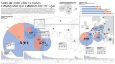 Saiba de onde vêm os alunos estrangeiros que estudam em Portugal