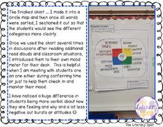 Teaching About Mood and Feelings with a Mood Meter by My Literacy Spot Teaching Reading, Teaching Tips, Guided Reading, Teacher Must Haves, Reading Assessment, Learning Targets, Thing 1, Literacy Stations, Teaching Social Studies