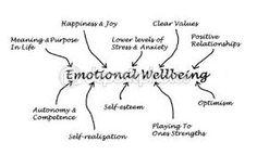 emotional wellbeing에 대한 이미지 검색결과