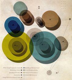 Fortune Magazine - Chad Hagen | Art + Design