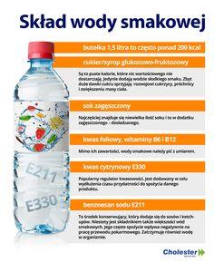 Jak widać nie każda woda wpływa korzystnie na nasze zdrowie. #jedzenie #zdrowie #woda #napoje