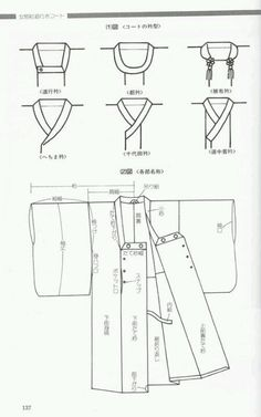 Image result for japanese haori patterns