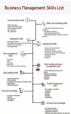 Small Business Plan, Business Planning, Business Tips, Business Infographics, Successful Business, Business Software, Startup Business Plan, Free Business Plan, Export Business