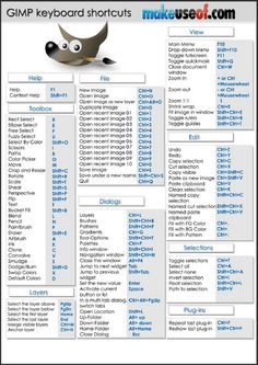 Ultimate short cut sheet for the free Open Source GIMP image editing software.