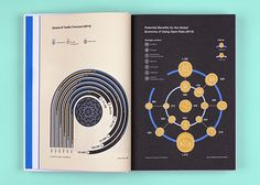 BBVA 2015 Book: Reinventing the Company on Behance