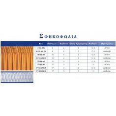 80abbdbb534 Ταινία κουρτίνας σε σχέδιο σφηκοφωλιά. Τα φάρδη αναγράφονται στη εικόνα,  είναι 4 εκ-