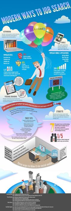 What Are Some Modern Ways To Job Search? #infographic