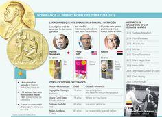 Roth, Murakami y Adonis, los que más suenan para el Nobel