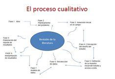 tesis con enfoque cualitativo