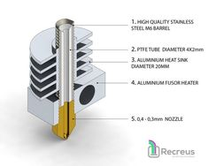 RECREUS HOTEND – free 3D model ready for 3D Printing. Available formats: Stereolithography (.stl)