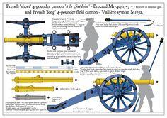 Cannone francese da 4 libbre, tipo lungo e tipo corto