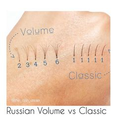A perfect example of the difference between Classic lashes and Russian Volume…