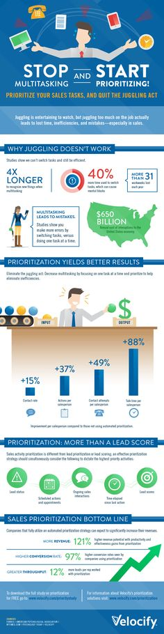 Stop Multitasking and Start Prioritizing [Infographic] - Prioritize your sales tasks, and quit the juggling act. Marketing Tactics, Business Marketing, Business Tips, Media Marketing, Time Management Tips, Business Management, Productivity Hacks, Marca Personal, Social Media Tips
