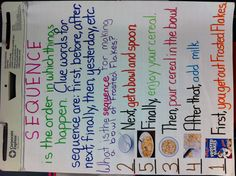 Sequence Anchor chart-excellent TPR activity too!