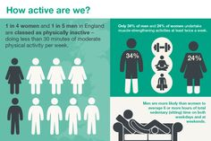 Health Matters: Getting every adult active every day | Public health matters